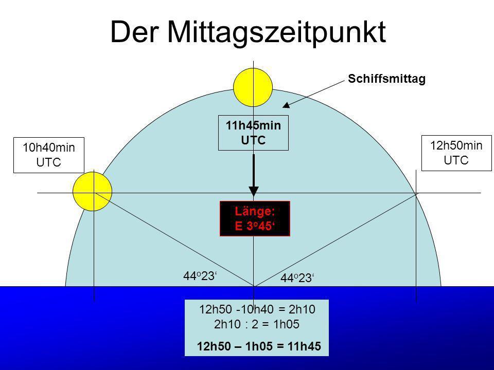 Der Mittagszeitpunkt Schiffsmittag 11h45minUTC 12h50minUTC 10h40minUTC