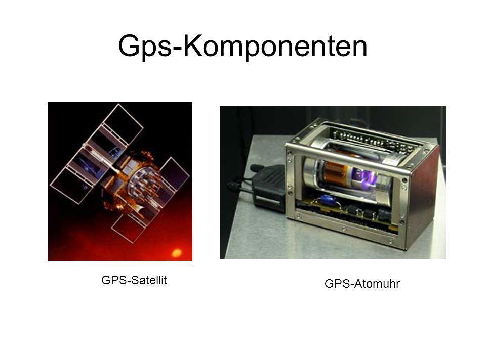 Gps-Komponenten GPS-Satellit GPS-Atomuhr