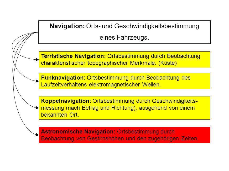 Navigation: Orts- und Geschwindigkeitsbestimmung