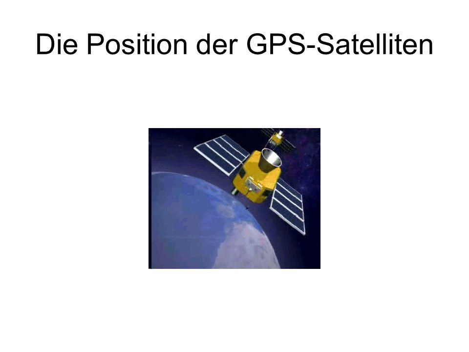 Die Position der GPS-Satelliten