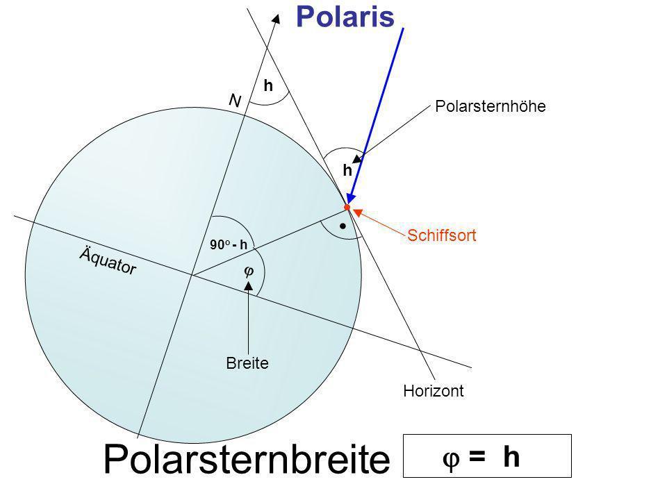 Polarsternbreite Polaris  = h h N Polarsternhöhe h   Schiffsort