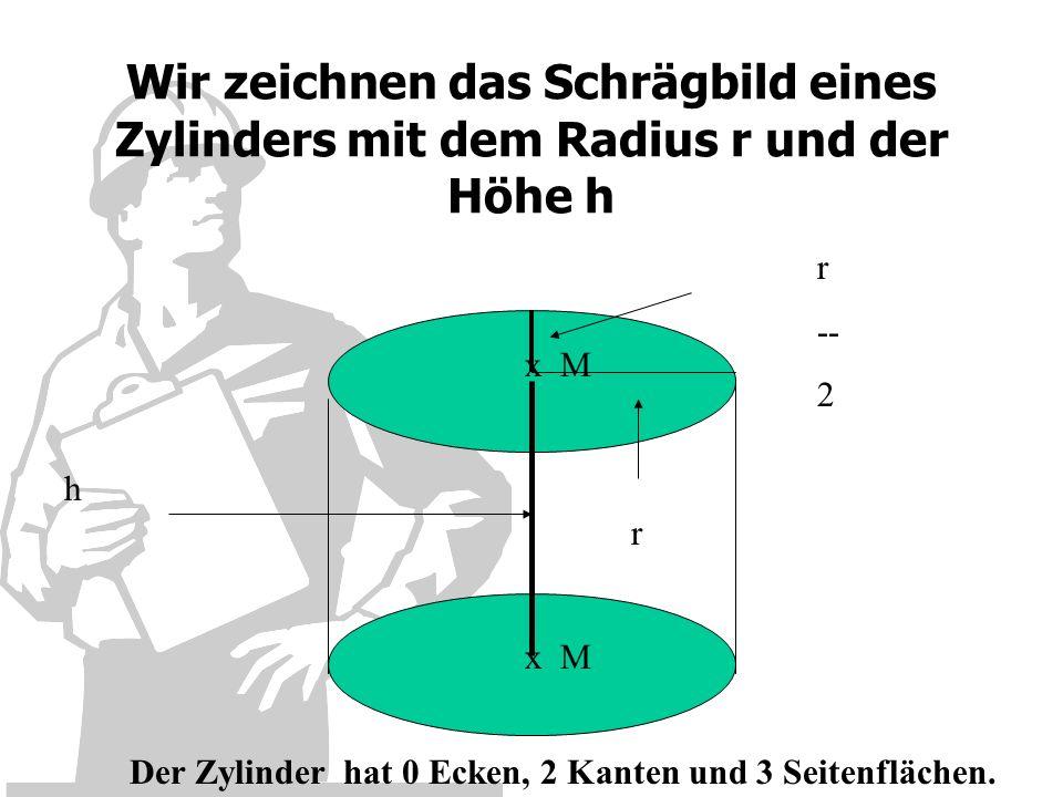 Der Zylinder hat 0 Ecken, 2 Kanten und 3 Seitenflächen.