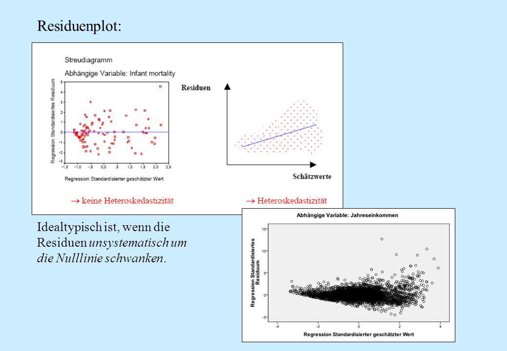 Residuenplot: Idealtypisch ist, wenn die Residuen unsystematisch um die Nulllinie schwanken.