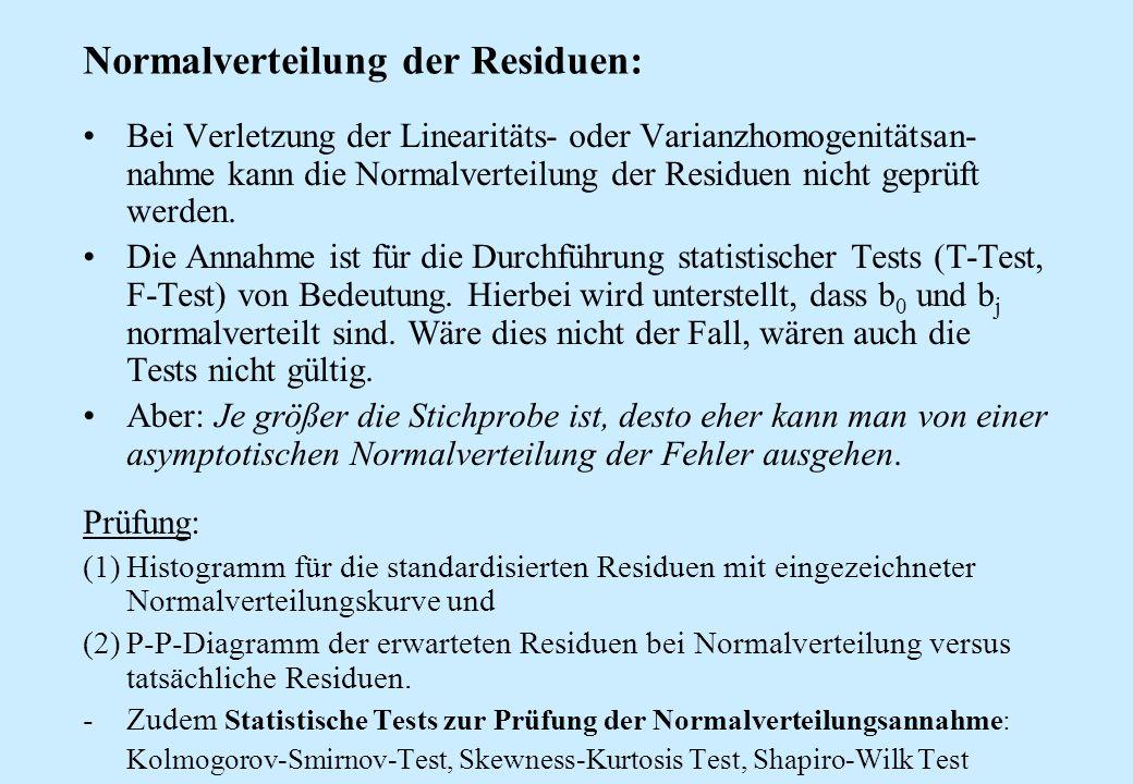 Normalverteilung der Residuen: