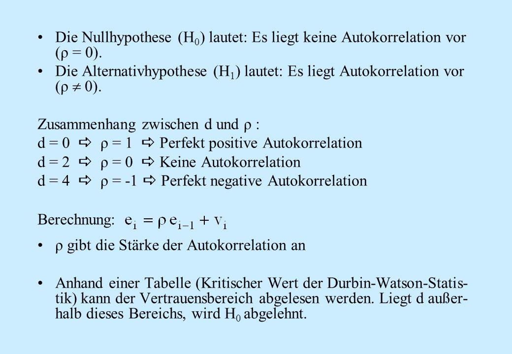 Die Nullhypothese (H0) lautet: Es liegt keine Autokorrelation vor (ρ = 0).