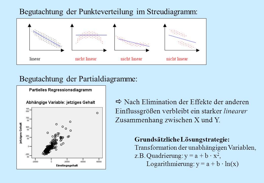 Begutachtung der Punkteverteilung im Streudiagramm: