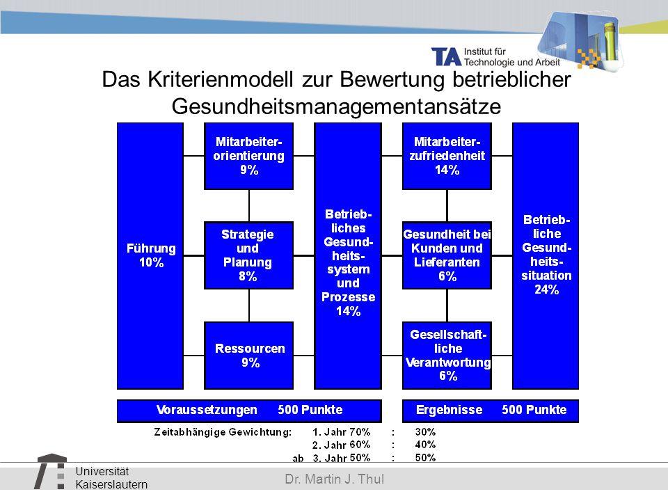 Das Kriterienmodell zur Bewertung betrieblicher Gesundheitsmanagementansätze