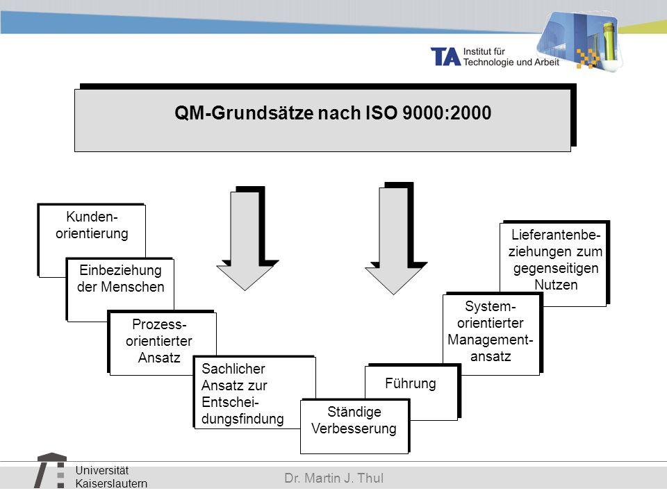 QM-Grundsätze nach ISO 9000:2000