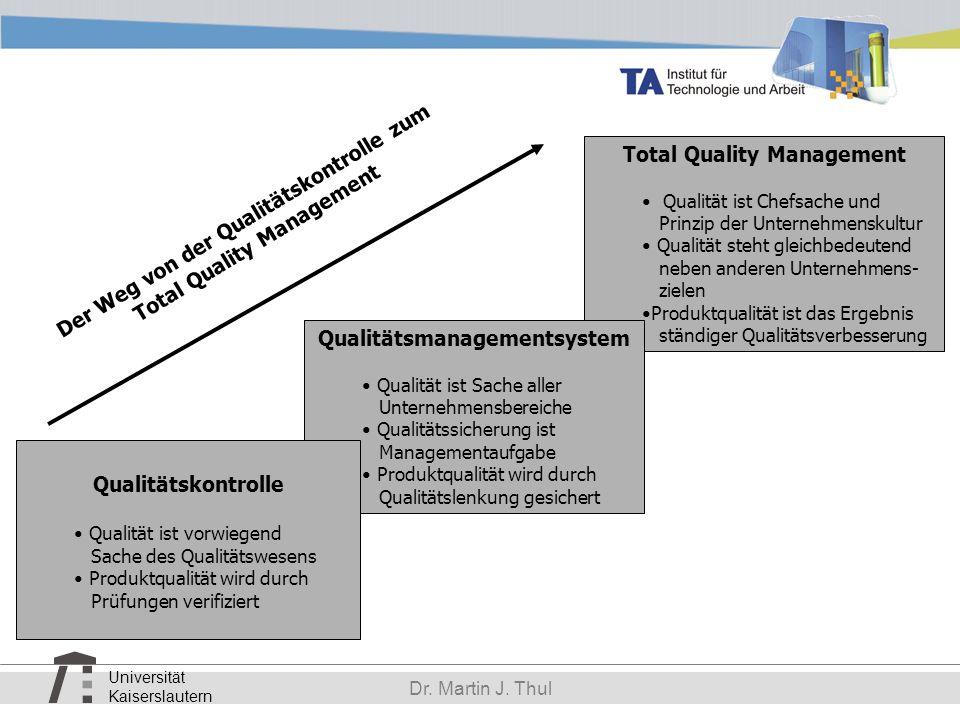 Total Quality Management Der Weg von der Qualitätskontrolle zum