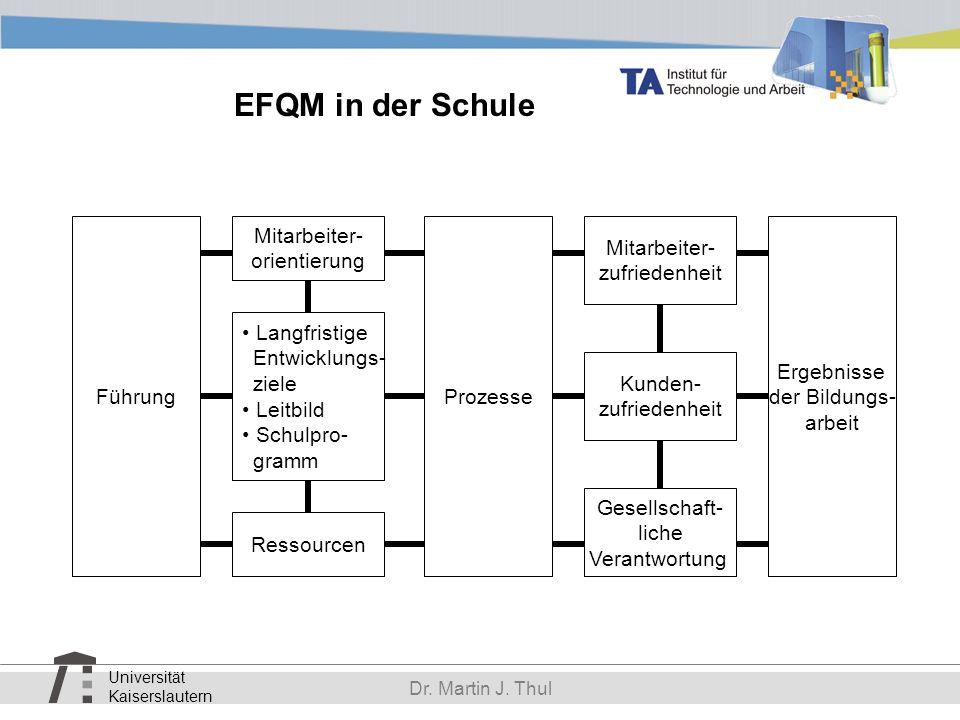 EFQM in der Schule Mitarbeiter- orientierung Langfristige