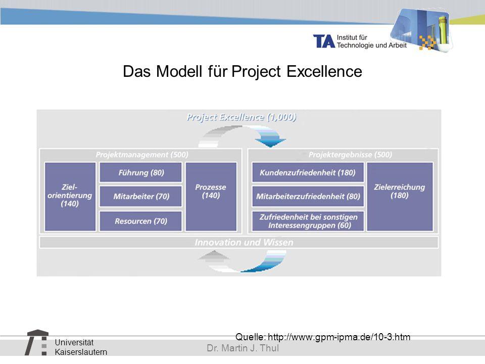 Das Modell für Project Excellence