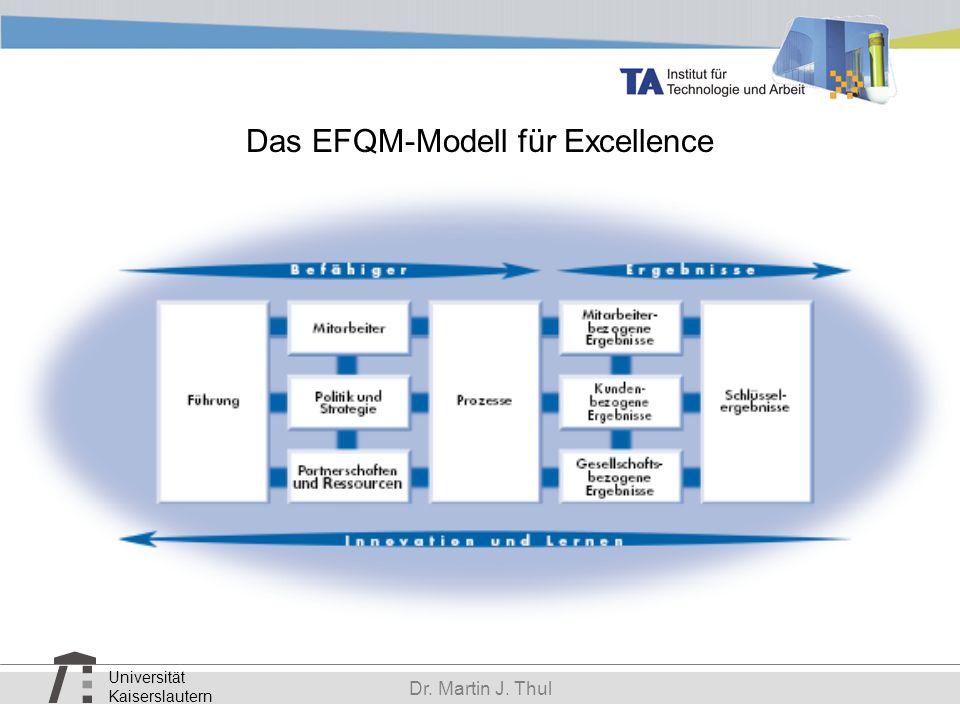 Das EFQM-Modell für Excellence