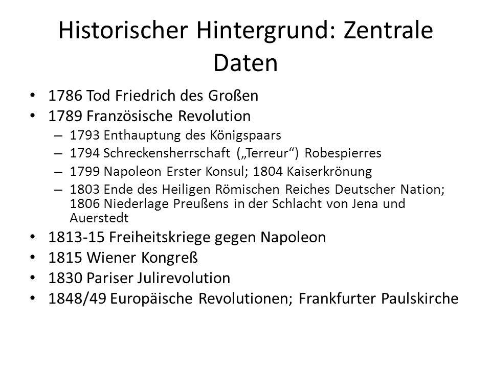 Historischer Hintergrund: Zentrale Daten