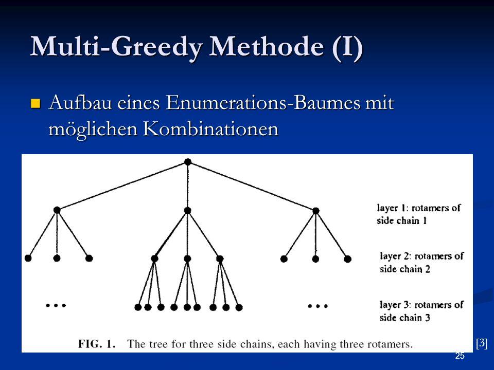 Multi-Greedy Methode (I)