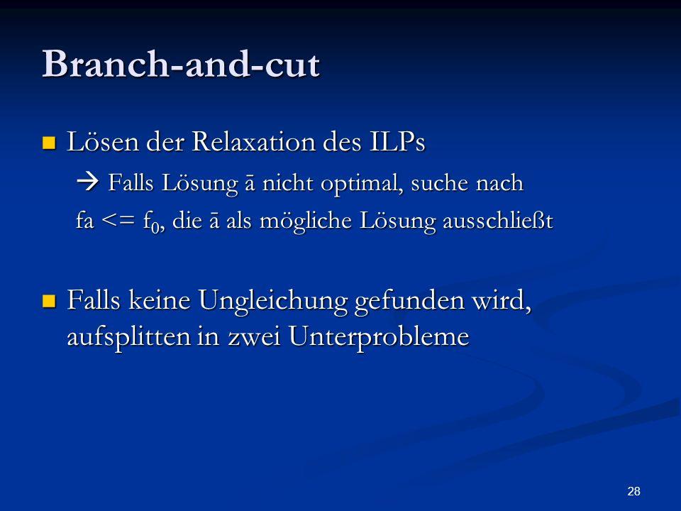 Branch-and-cut Lösen der Relaxation des ILPs