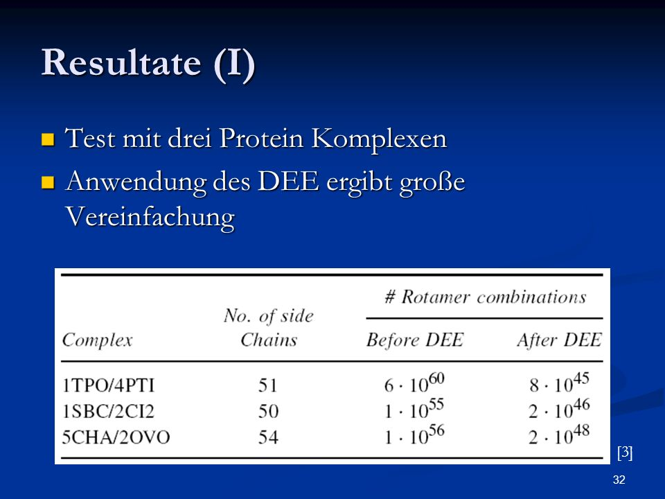 Resultate (I) Test mit drei Protein Komplexen
