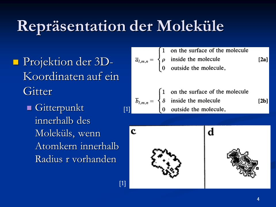 Repräsentation der Moleküle
