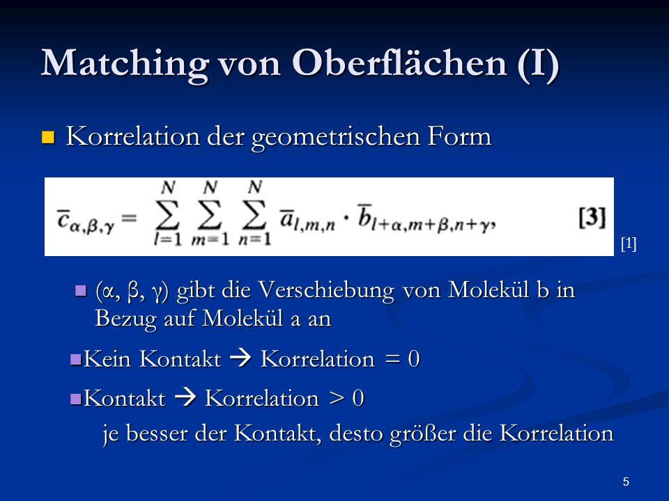 Matching von Oberflächen (I)