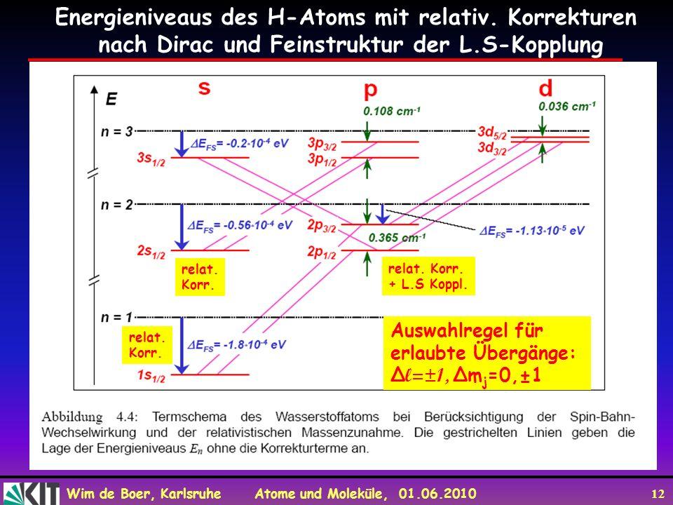 Energieniveaus des H-Atoms mit relativ. Korrekturen