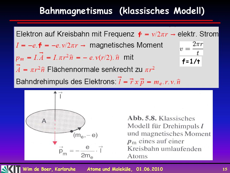 Bahnmagnetismus (klassisches Modell) f f=1/t