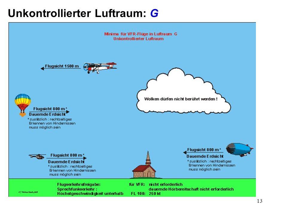 Unkontrollierter Luftraum: G