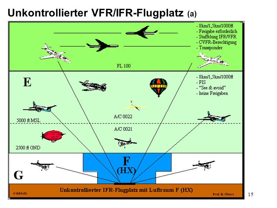Unkontrollierter VFR/IFR-Flugplatz (a)