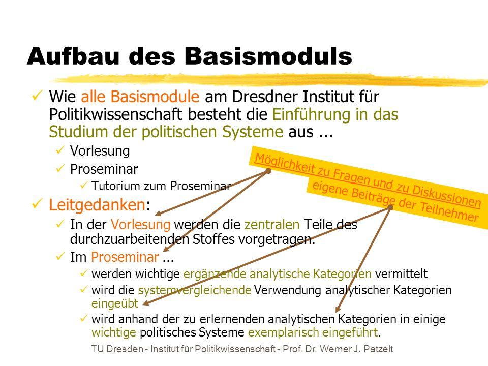 Aufbau des Basismoduls