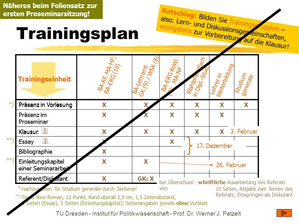 Trainingsplan Näheres beim Foliensatz zur ersten Proseminarsitzung!