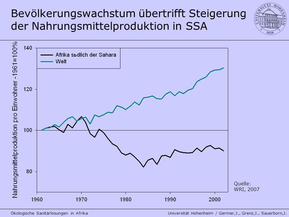 Bevölkerungswachstum übertrifft Steigerung der Nahrungsmittelproduktion in SSA