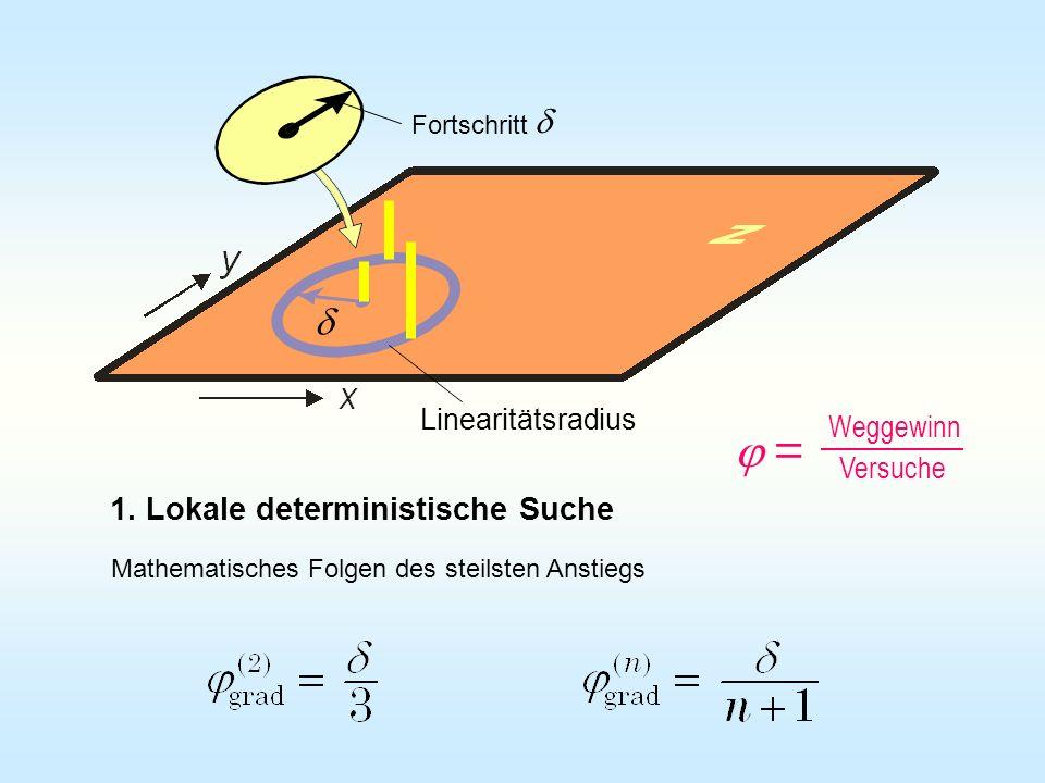 j = d d 1. Lokale deterministische Suche Weggewinn Versuche