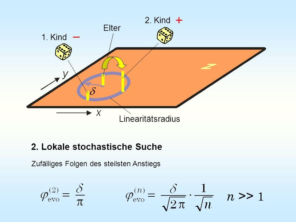 n >> 1 d 2. Lokale stochastische Suche 2. Kind Elter 1. Kind