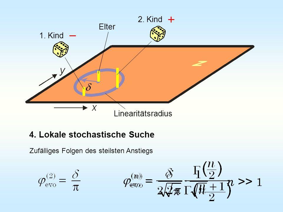 n >> 1 d 4. Lokale stochastische Suche 2. Kind Elter 1. Kind