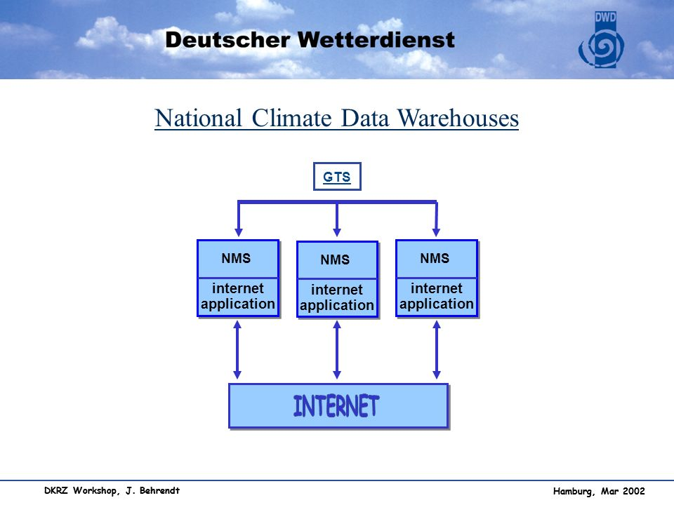 National Climate Data Warehouses