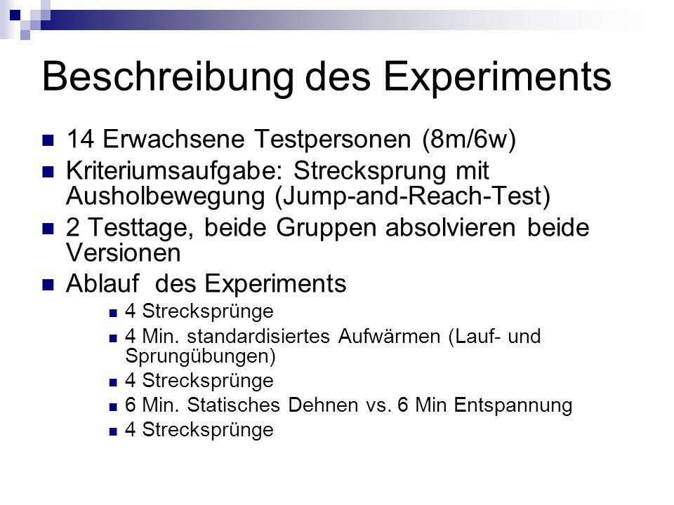 Beschreibung des Experiments
