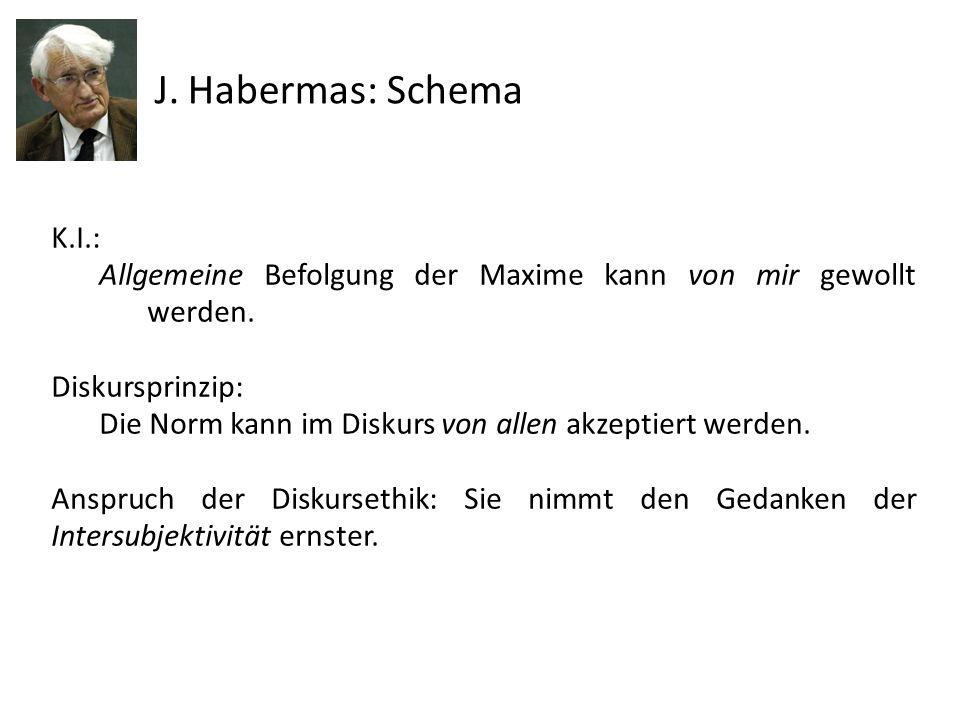 J. Habermas: Schema K.I.: Allgemeine Befolgung der Maxime kann von mir gewollt werden. Diskursprinzip: