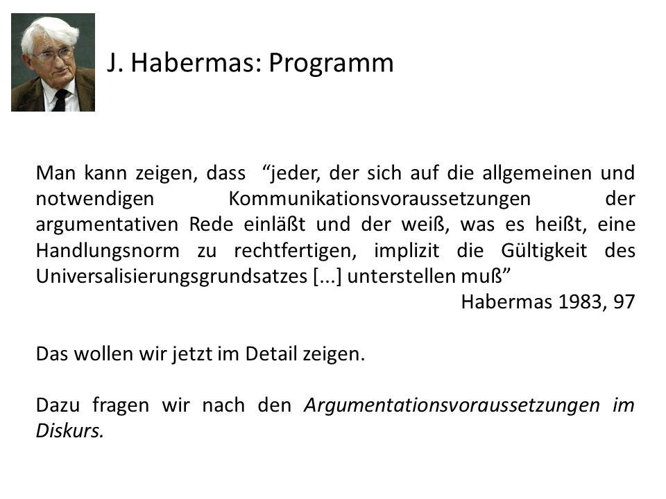 J. Habermas: Programm