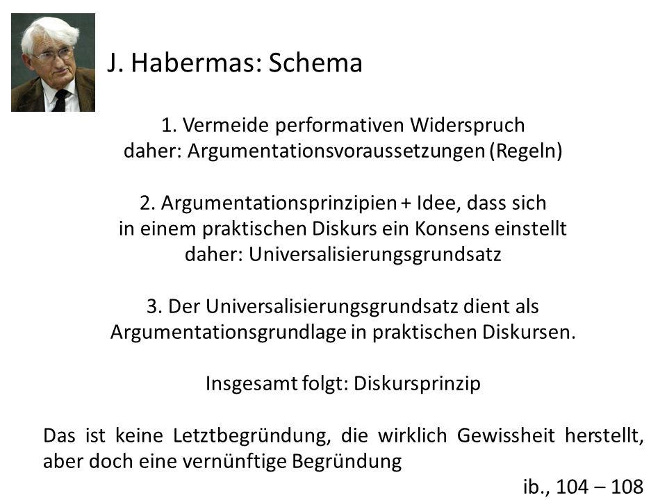 J. Habermas: Schema 1. Vermeide performativen Widerspruch