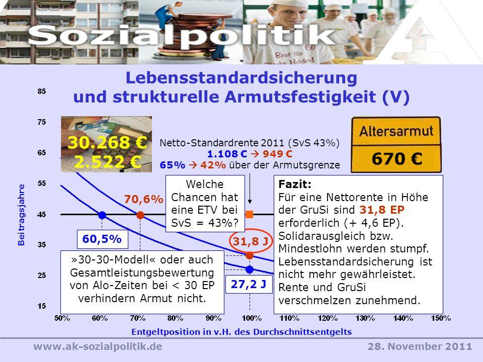 Lebensstandardsicherung und strukturelle Armutsfestigkeit (V)