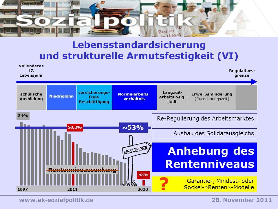 Lebensstandardsicherung und strukturelle Armutsfestigkeit (VI)