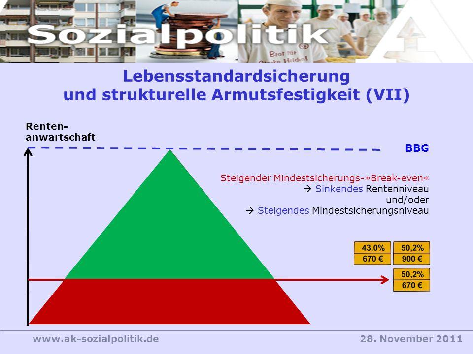 Lebensstandardsicherung und strukturelle Armutsfestigkeit (VII)