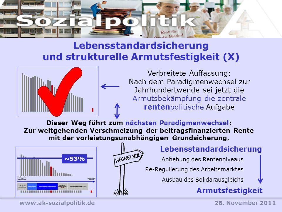Lebensstandardsicherung und strukturelle Armutsfestigkeit (X)