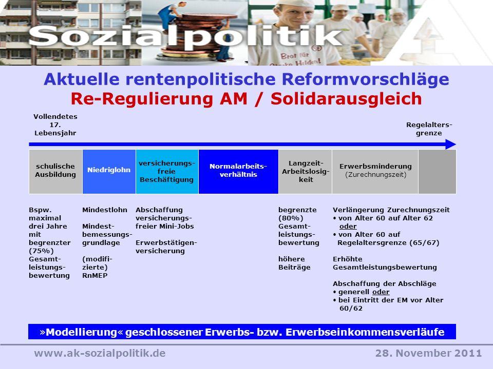 Aktuelle rentenpolitische Reformvorschläge Re-Regulierung AM / Solidarausgleich
