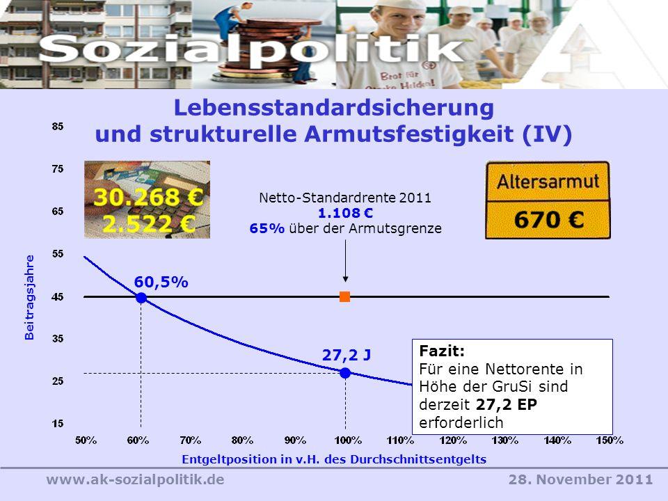 Lebensstandardsicherung und strukturelle Armutsfestigkeit (IV)