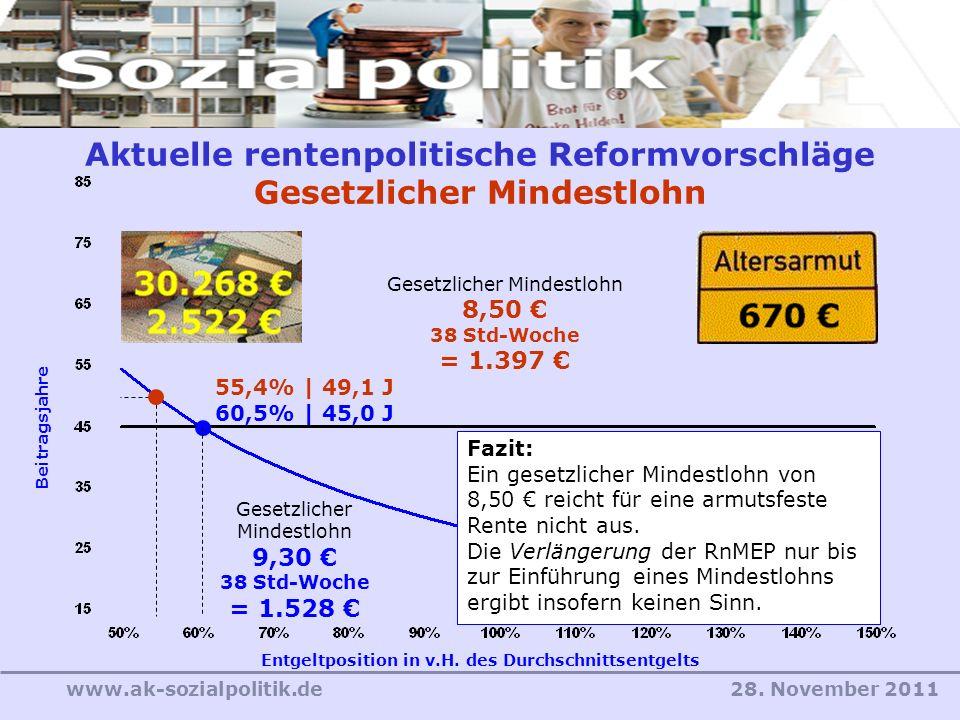 Aktuelle rentenpolitische Reformvorschläge Gesetzlicher Mindestlohn