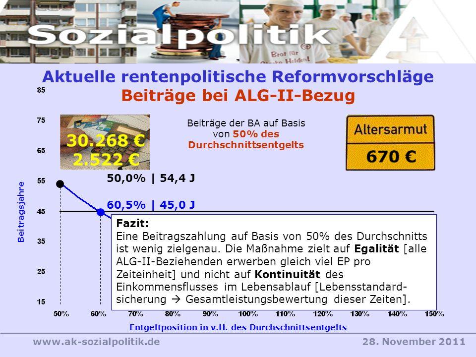 Aktuelle rentenpolitische Reformvorschläge Beiträge bei ALG-II-Bezug