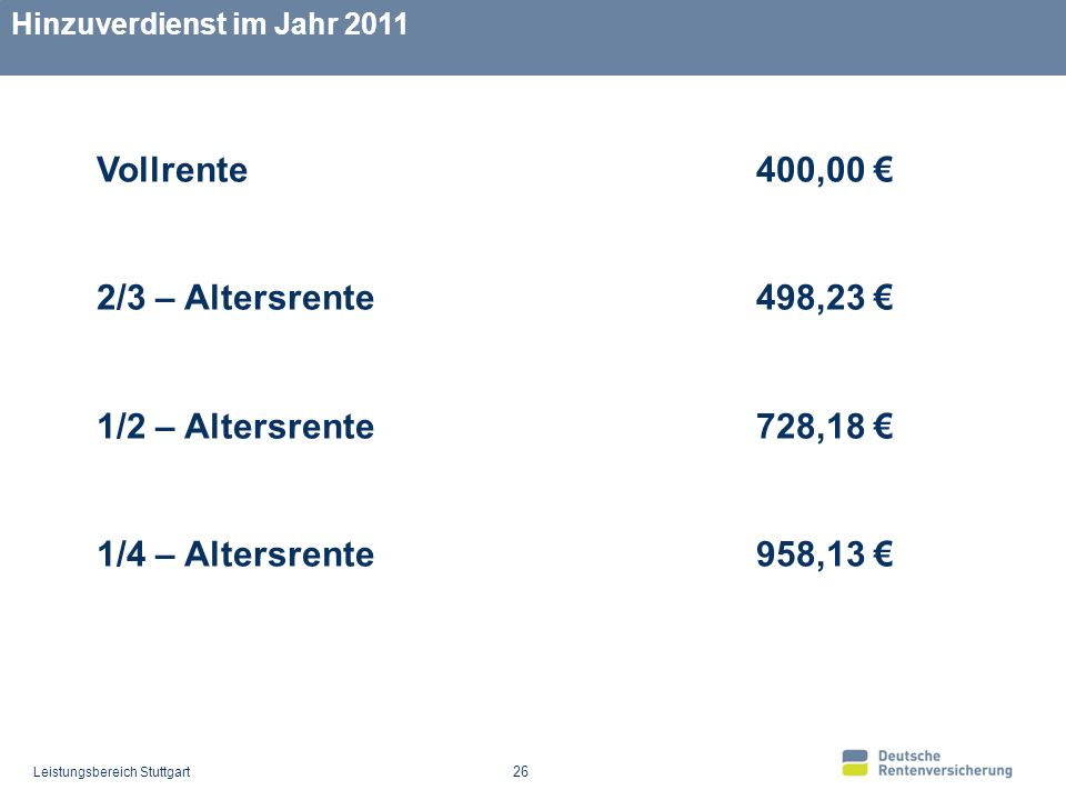 Vollrente 400,00 € 2/3 – Altersrente 498,23 €