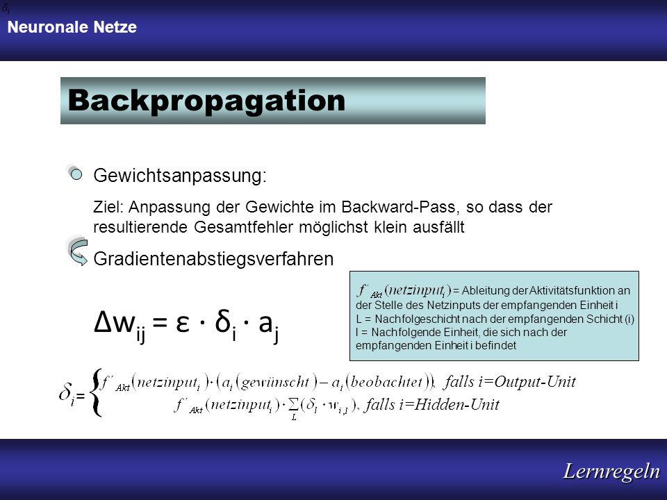Δwij = ε · δi · aj Backpropagation Lernregeln Gewichtsanpassung: