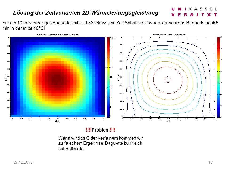 Lösung der Zeitvarianten 2D-Wärmeleitungsgleichung