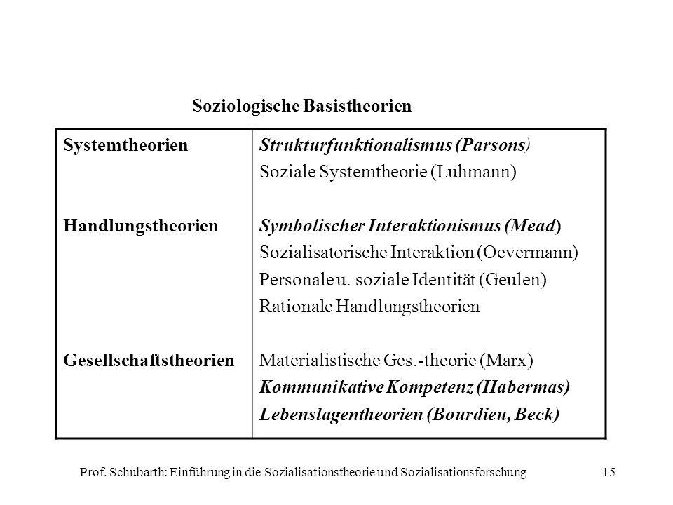 Soziologische Basistheorien Systemtheorien