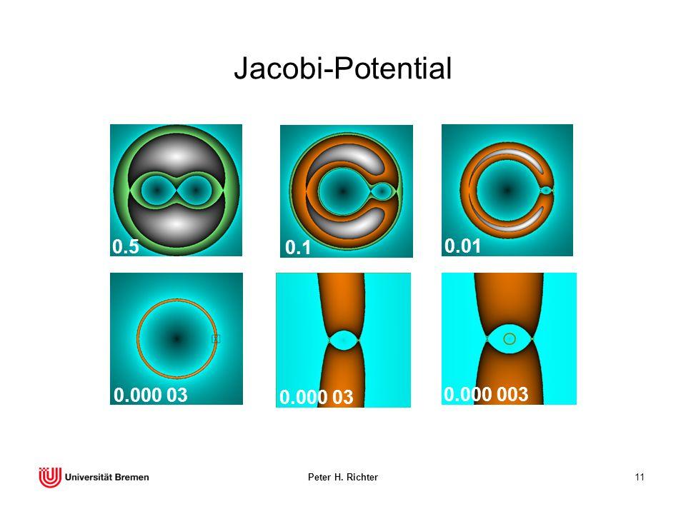 Jacobi-Potential 0.5. 0.1. 0.01. 0.000 03. 0.000 03. 0.000 003.